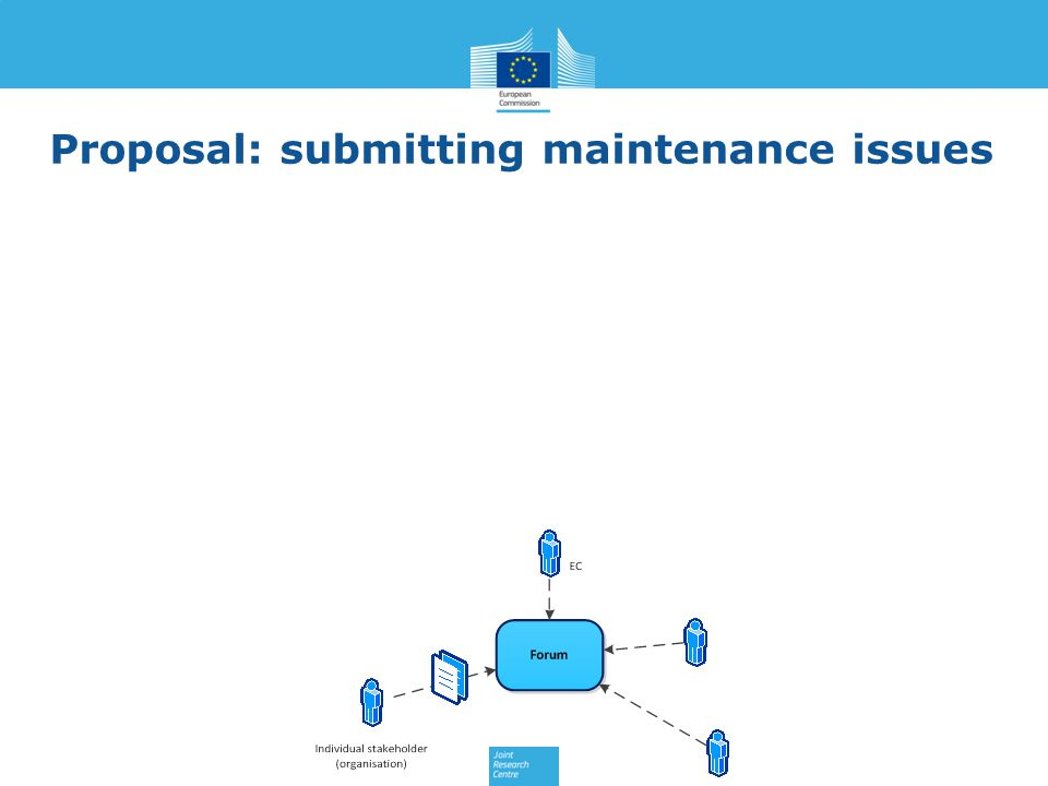 Proposal: submitting maintenance issues