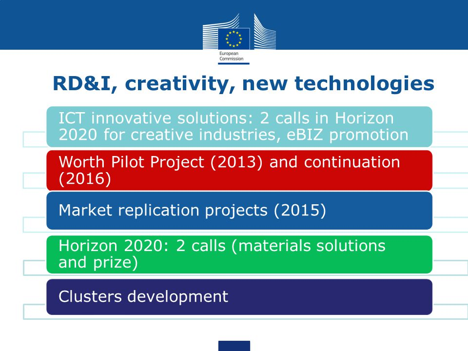 RD&I, creativity, new technologies