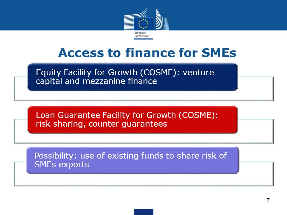 Access to finance for SMEs