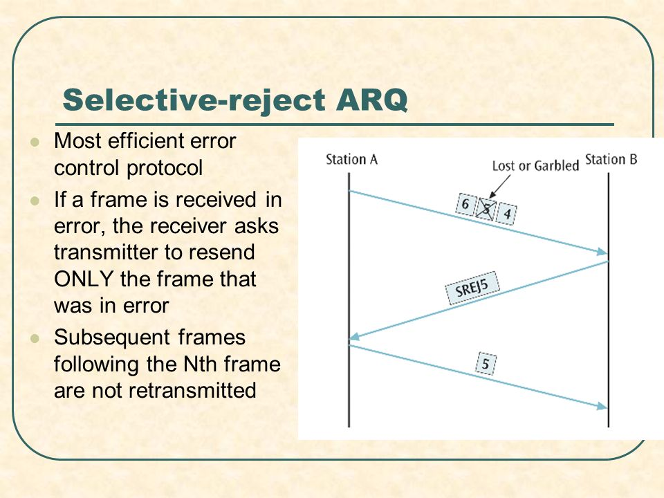 Selective-reject ARQ Most efficient error control protocol