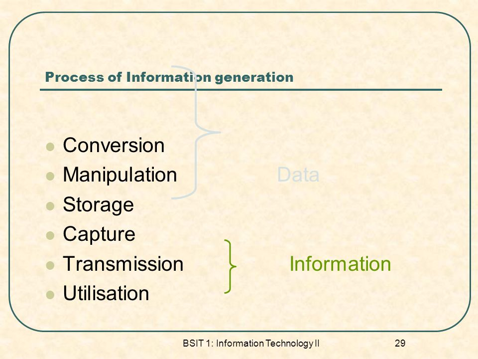 Process of Information generation