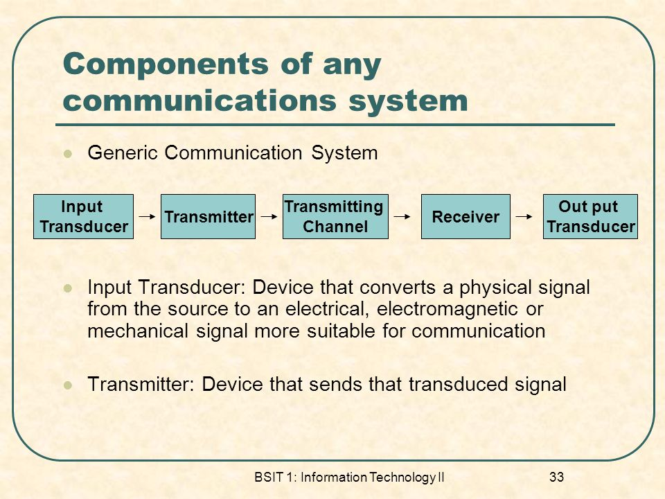 Components of any communications system