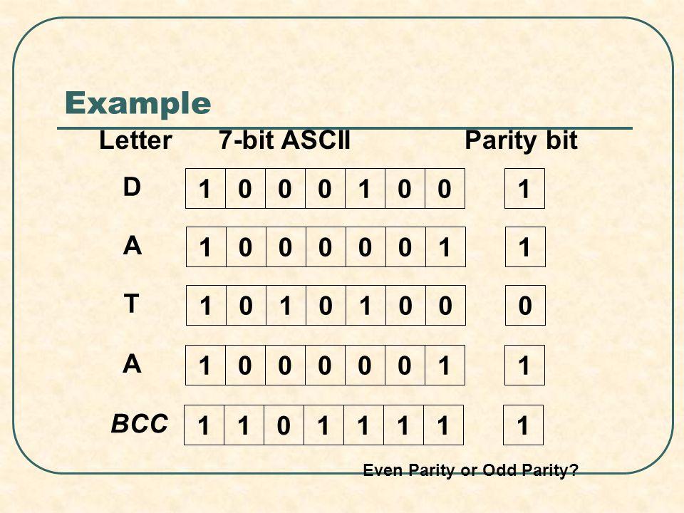 Example 1 D A T Letter 7-bit ASCII Parity bit BCC