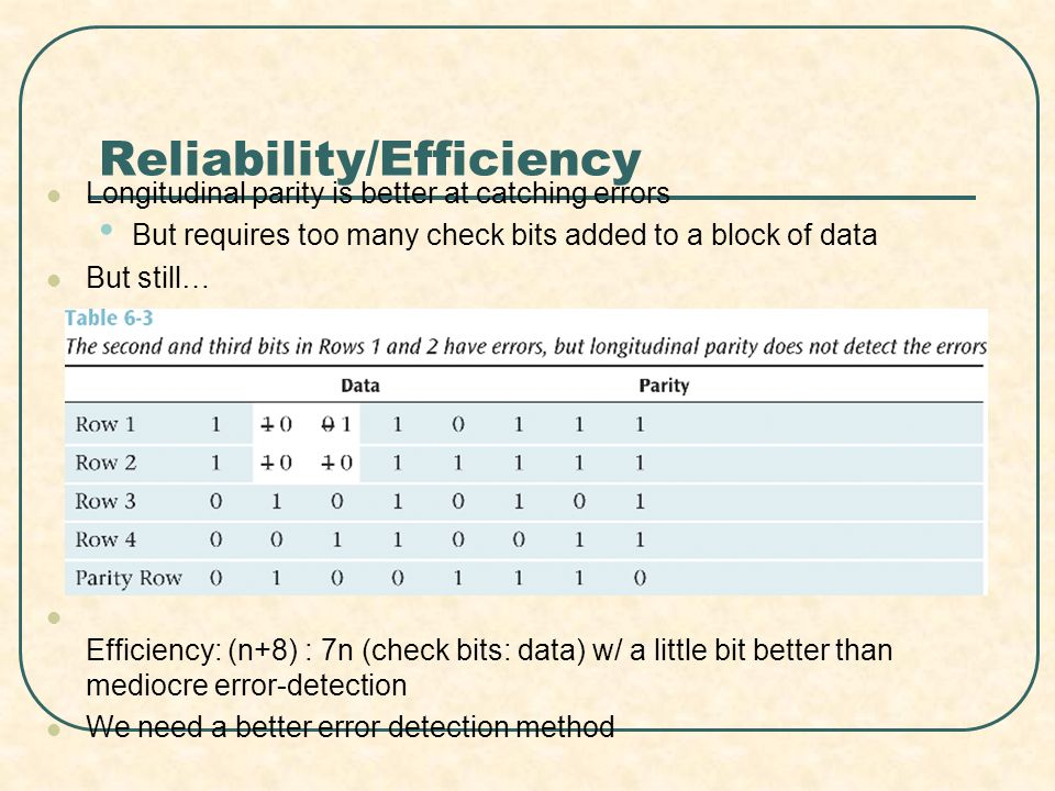Reliability/Efficiency