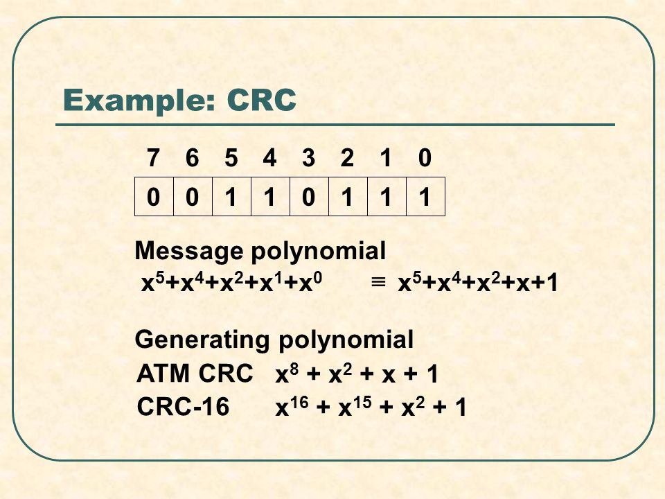 Example: CRC 7 6 5 4 3 2 1 1 Message polynomial x5+x4+x2+x1+x0