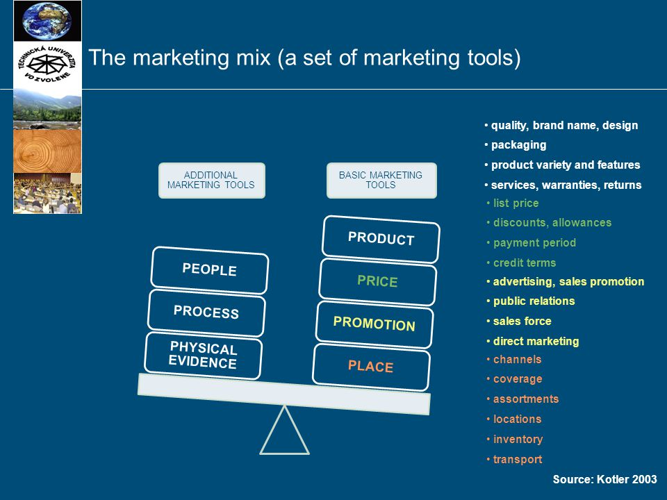 (Green) marketing mix The core of marketing is