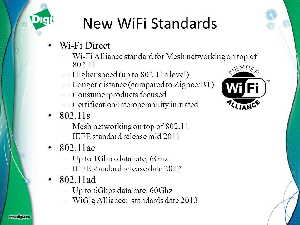 New WiFi Standards Wi-Fi Direct 802.11s 802.11ac 802.11ad