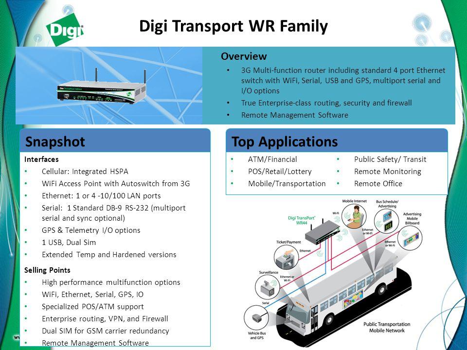 Digi Transport WR Family
