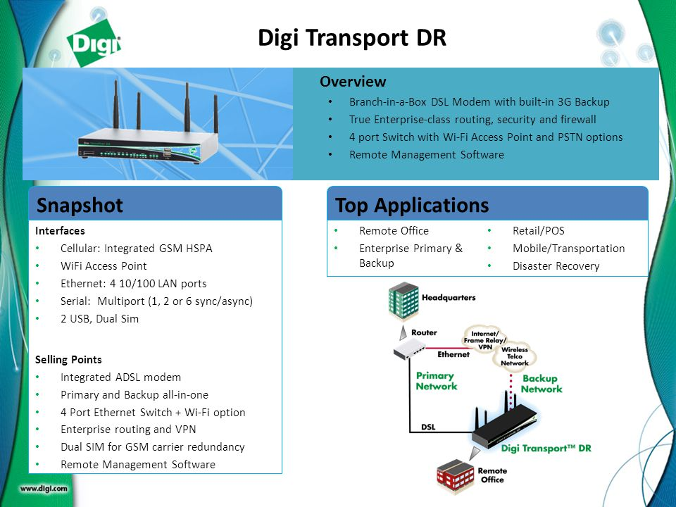 Digi Transport DR Snapshot Top Applications Overview