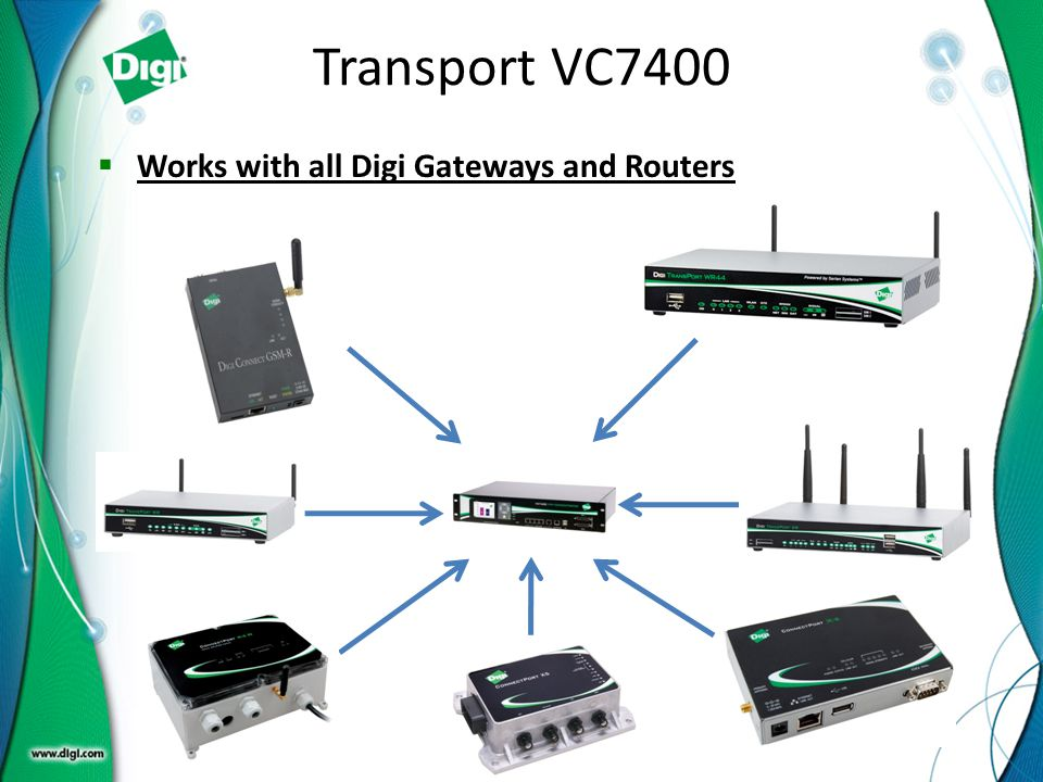 Transport VC7400 Works with all Digi Gateways and Routers
