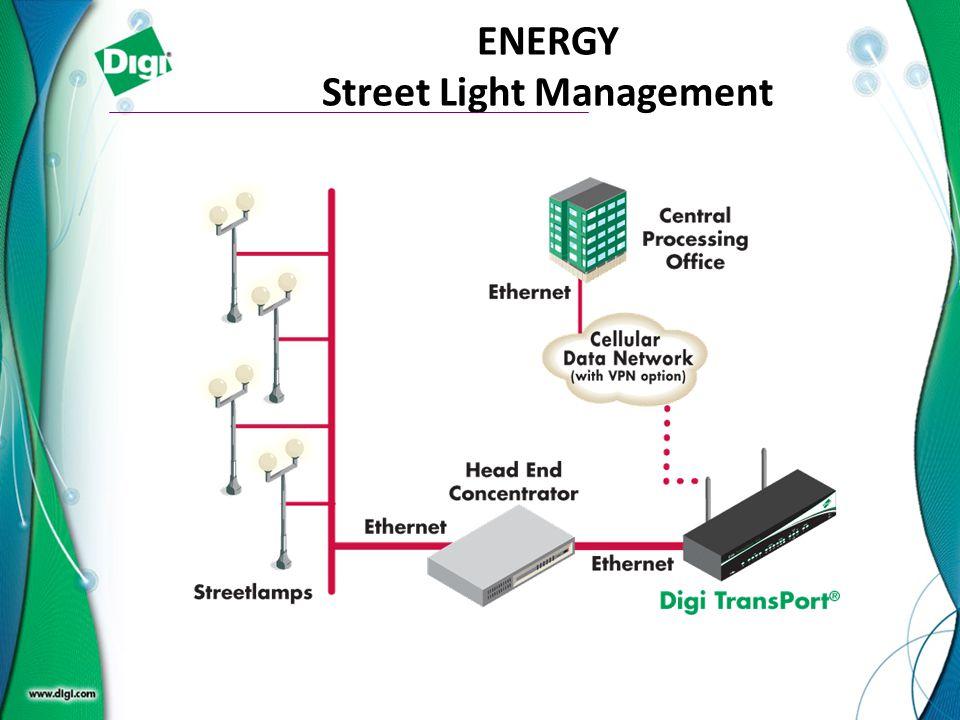 ENERGY Street Light Management