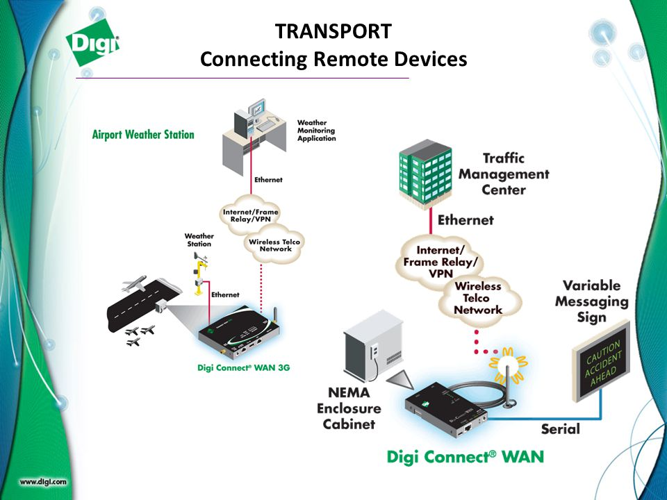 TRANSPORT Connecting Remote Devices