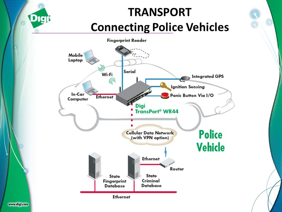 TRANSPORT Connecting Police Vehicles