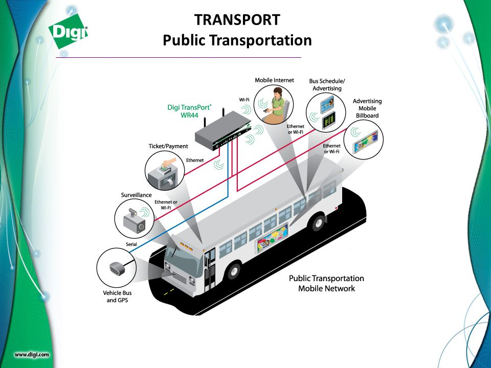 TRANSPORT Public Transportation