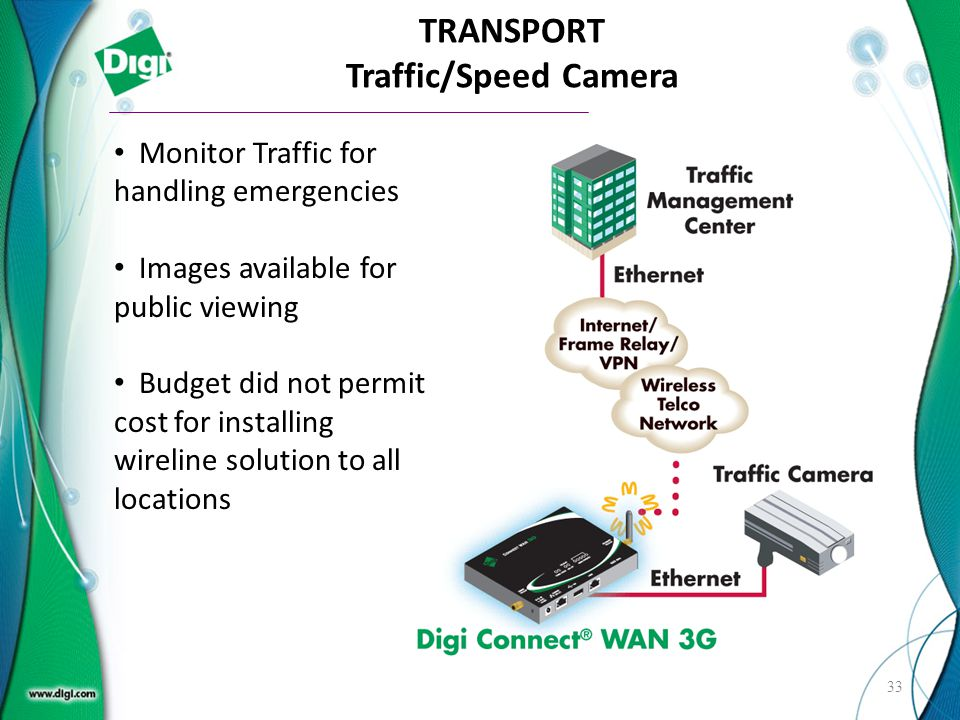 TRANSPORT Traffic/Speed Camera
