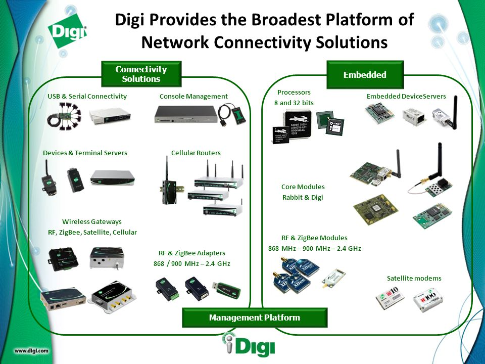 Digi Provides the Broadest Platform of Network Connectivity Solutions
