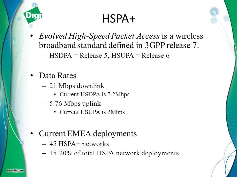 HSPA+ Evolved High-Speed Packet Access is a wireless broadband standard defined in 3GPP release 7. HSDPA = Release 5, HSUPA = Release 6.