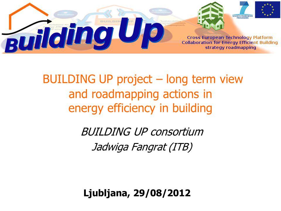 BUILDING UP consortium Jadwiga Fangrat (ITB)