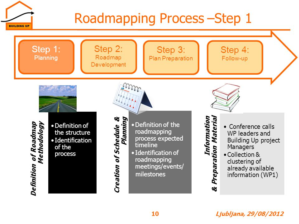 Roadmapping Process –Step 1