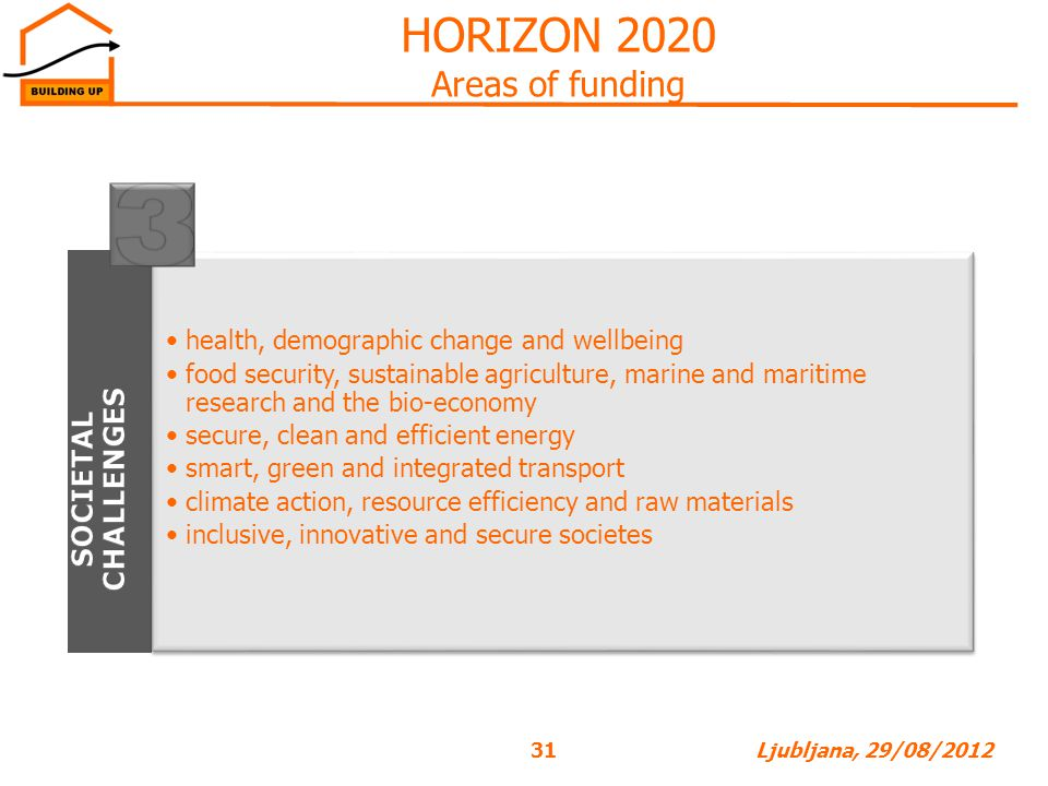 HORIZON 2020 Areas of funding