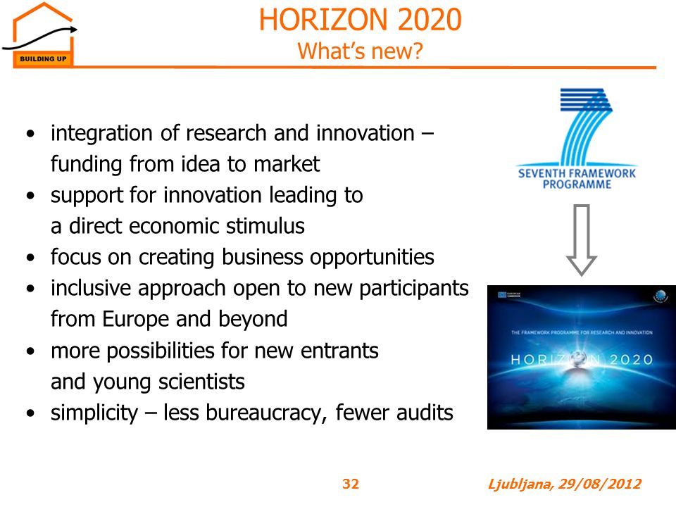 HORIZON 2020 What's new integration of research and innovation –