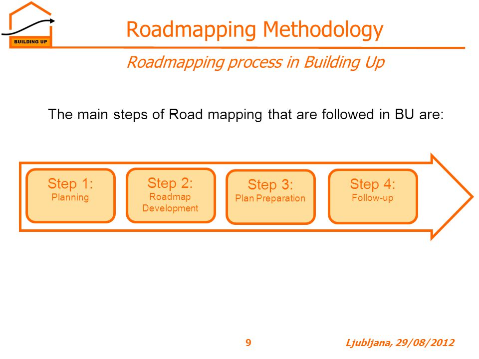 Roadmapping Methodology Roadmapping process in Building Up