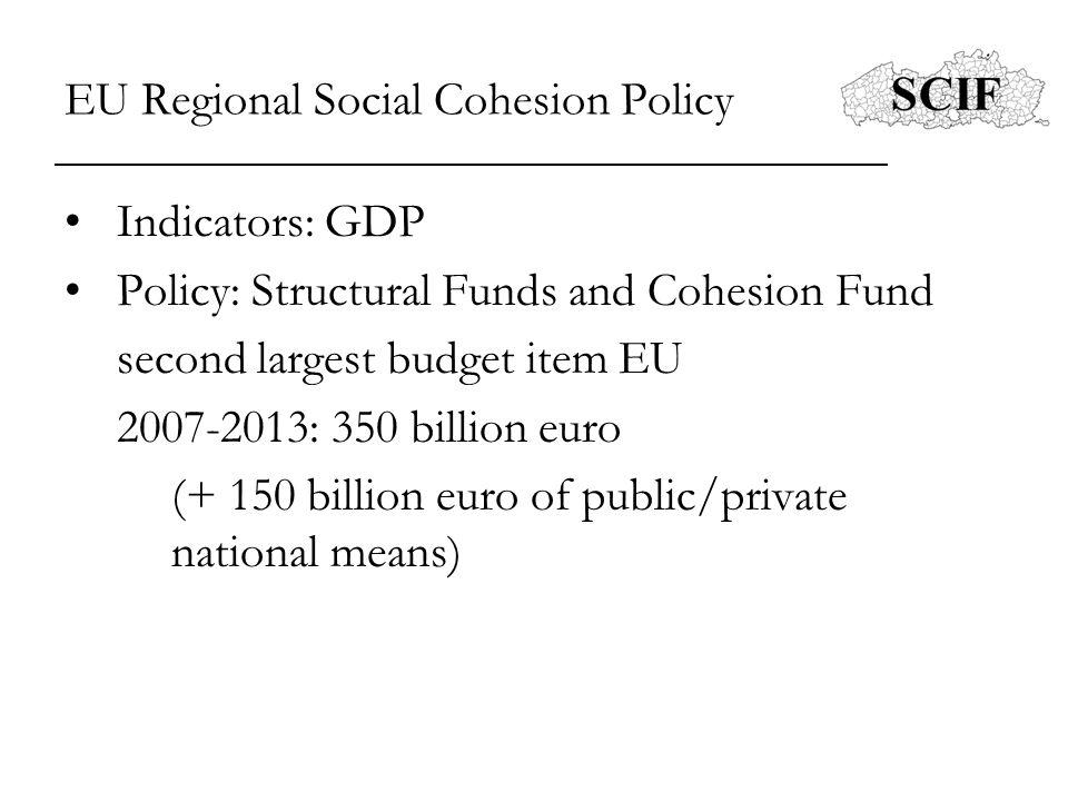EU Regional Social Cohesion Policy