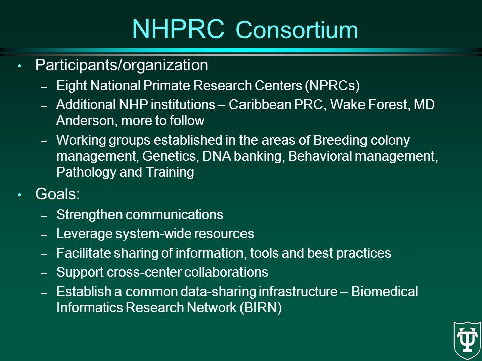 NHPRC Consortium Participants/organization Goals: