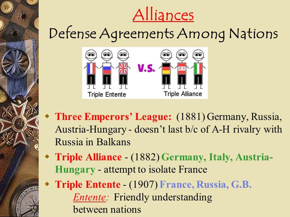 Alliances Defense Agreements Among Nations