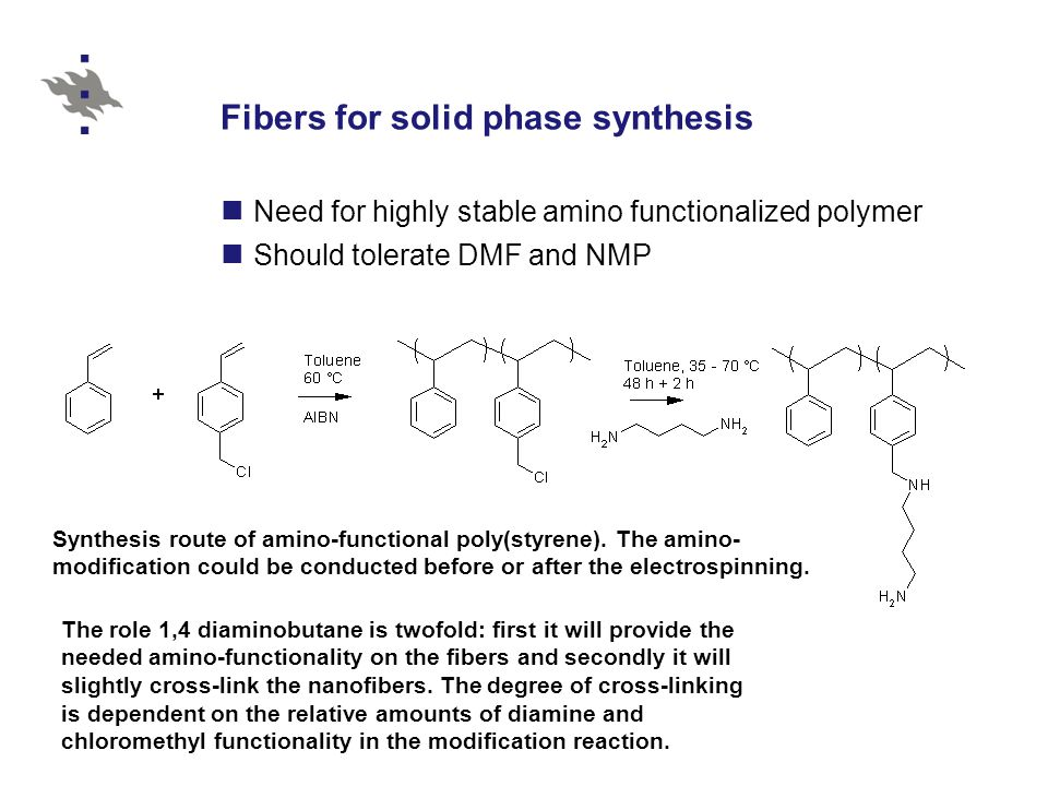 Fibers for solid phase synthesis