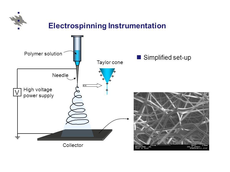 Electrospinning Instrumentation