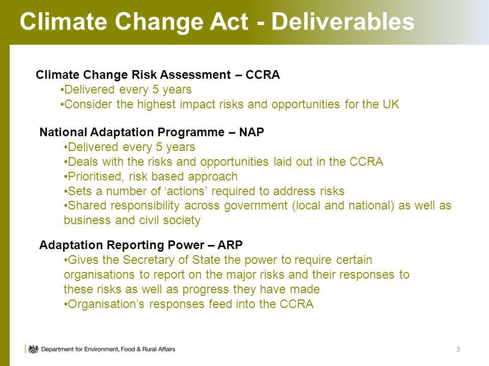 Climate Change Act - Deliverables