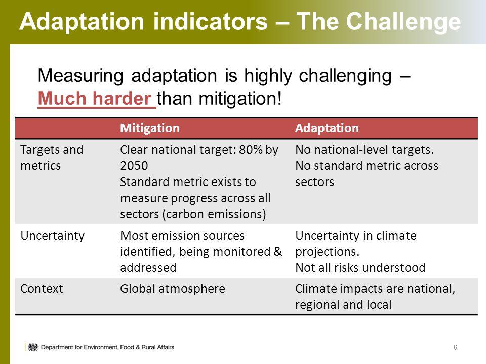 Adaptation indicators – The Challenge