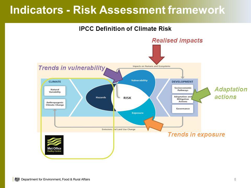 Indicators - Risk Assessment framework