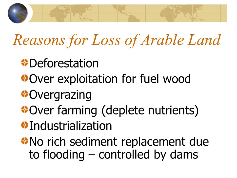 Reasons for Loss of Arable Land
