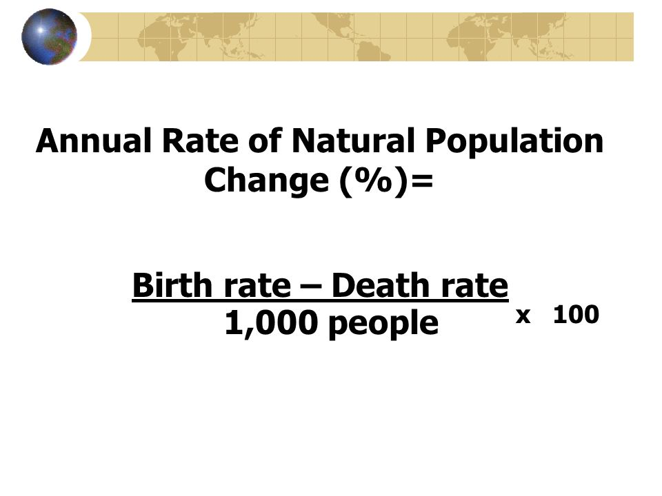 Annual Rate of Natural Population Change (%)=