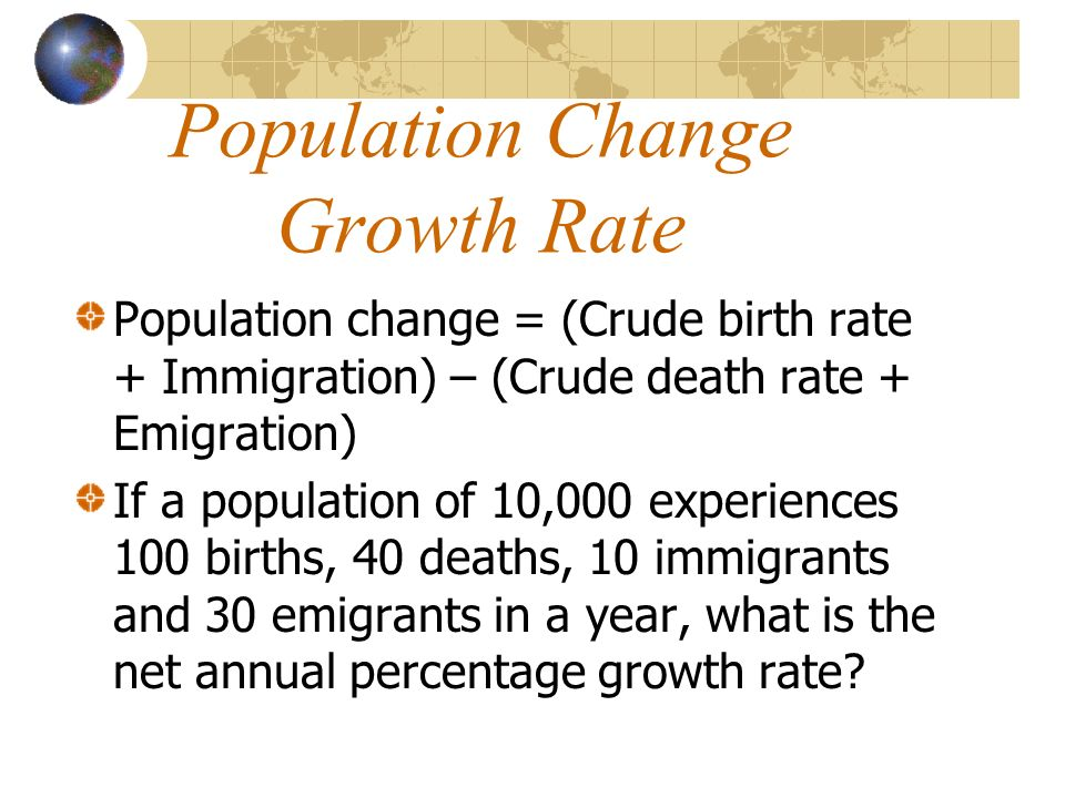 Population Change Growth Rate