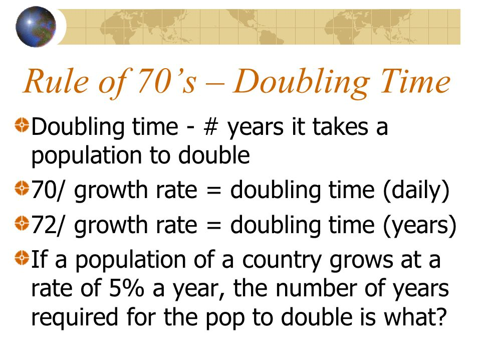 Rule of 70's – Doubling Time