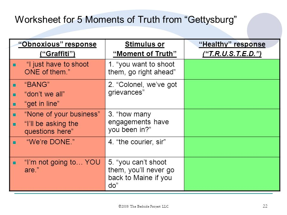 Worksheet for 5 Moments of Truth from Gettysburg