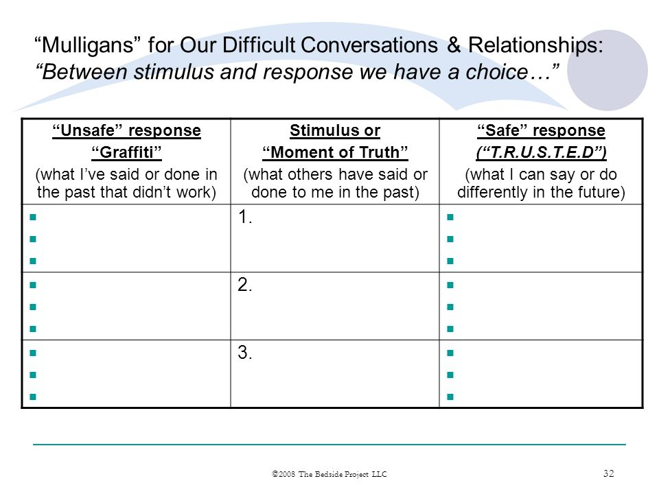 Mulligans for Our Difficult Conversations & Relationships: Between stimulus and response we have a choice…