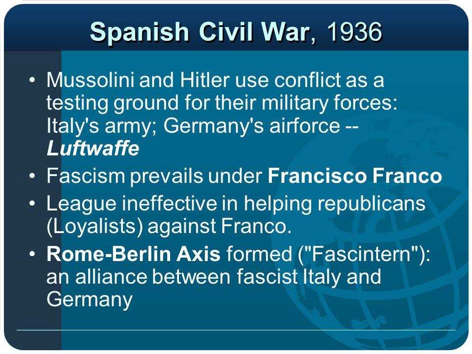 Spanish Civil War, 1936