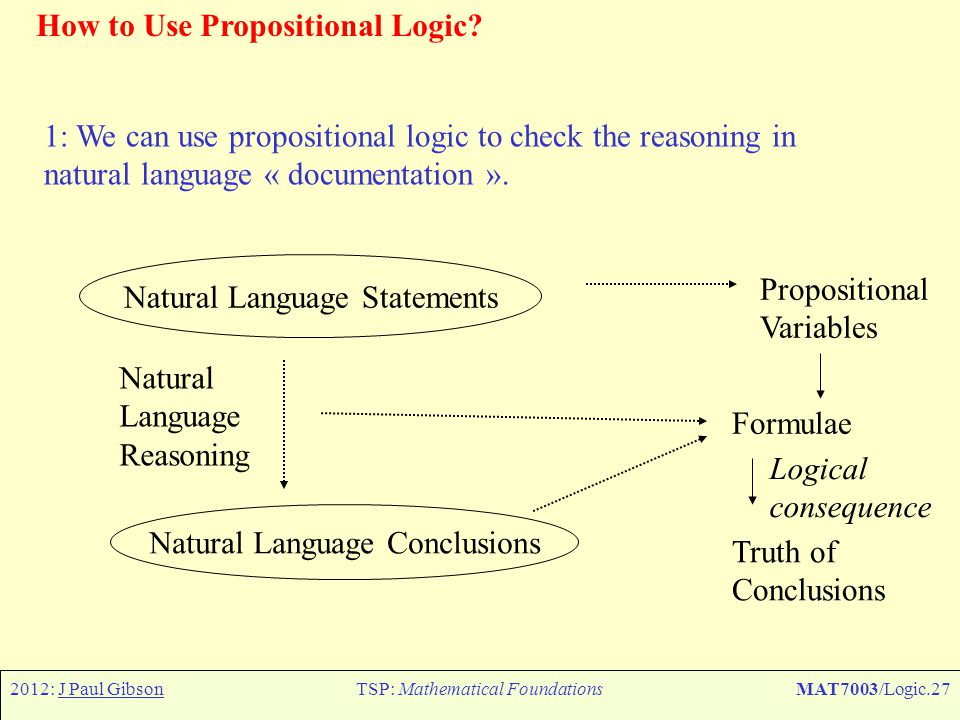 How to Use Propositional Logic