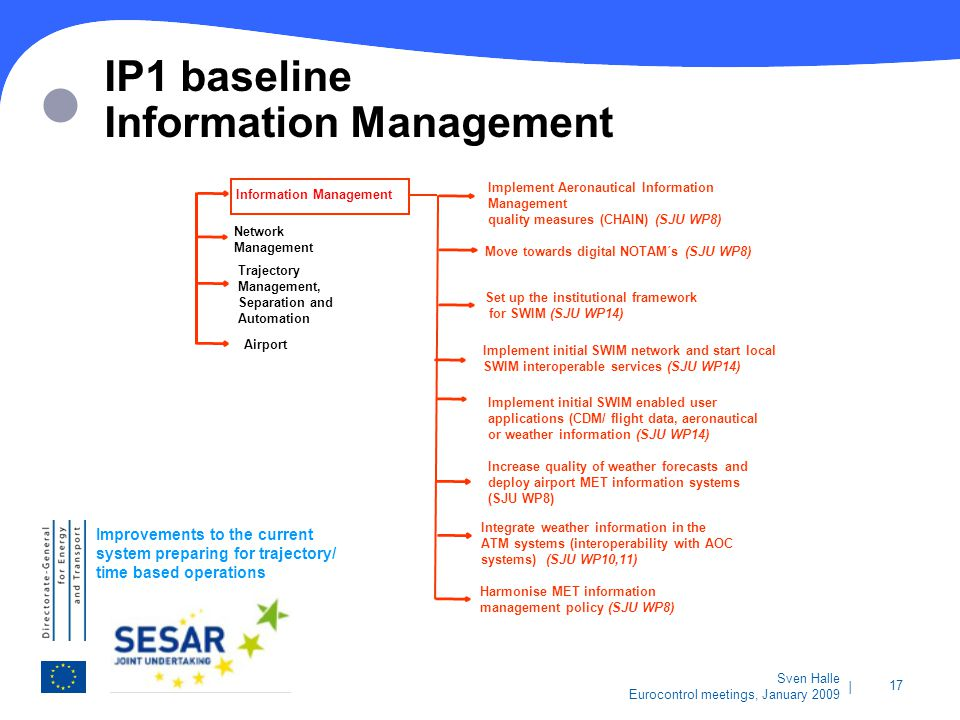 IP1 baseline Information Management