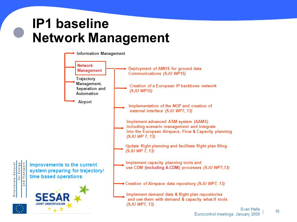 IP1 baseline Network Management