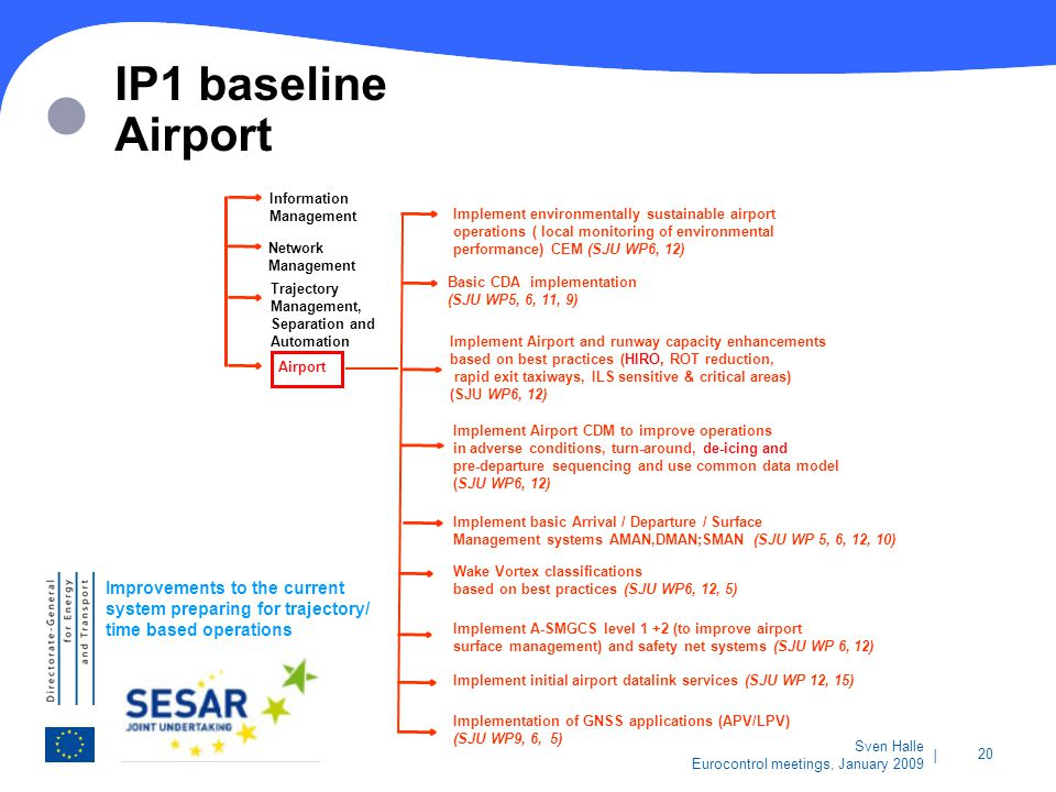 IP1 baseline Airport Information. Management. Implement environmentally sustainable airport.