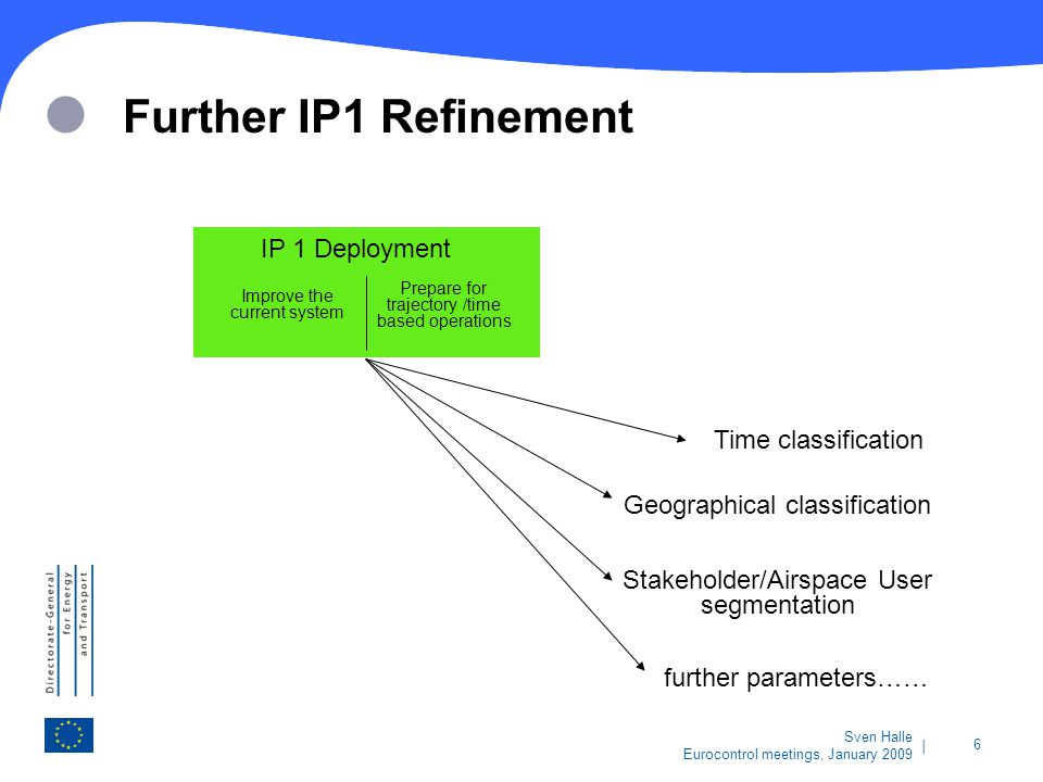 Further IP1 Refinement IP 1 Deployment Time classification