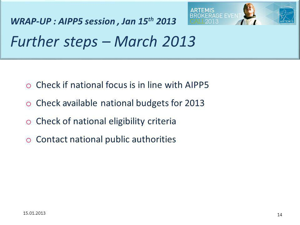 Further steps – March 2013 WRAP-UP : AIPP5 session , Jan 15th 2013