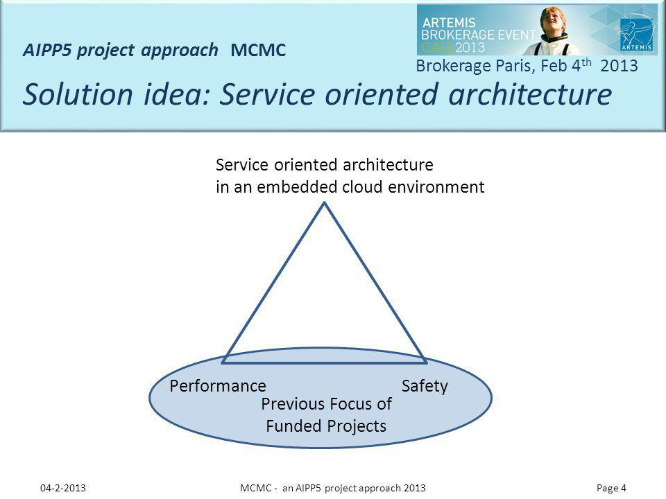 Solution idea: Service oriented architecture