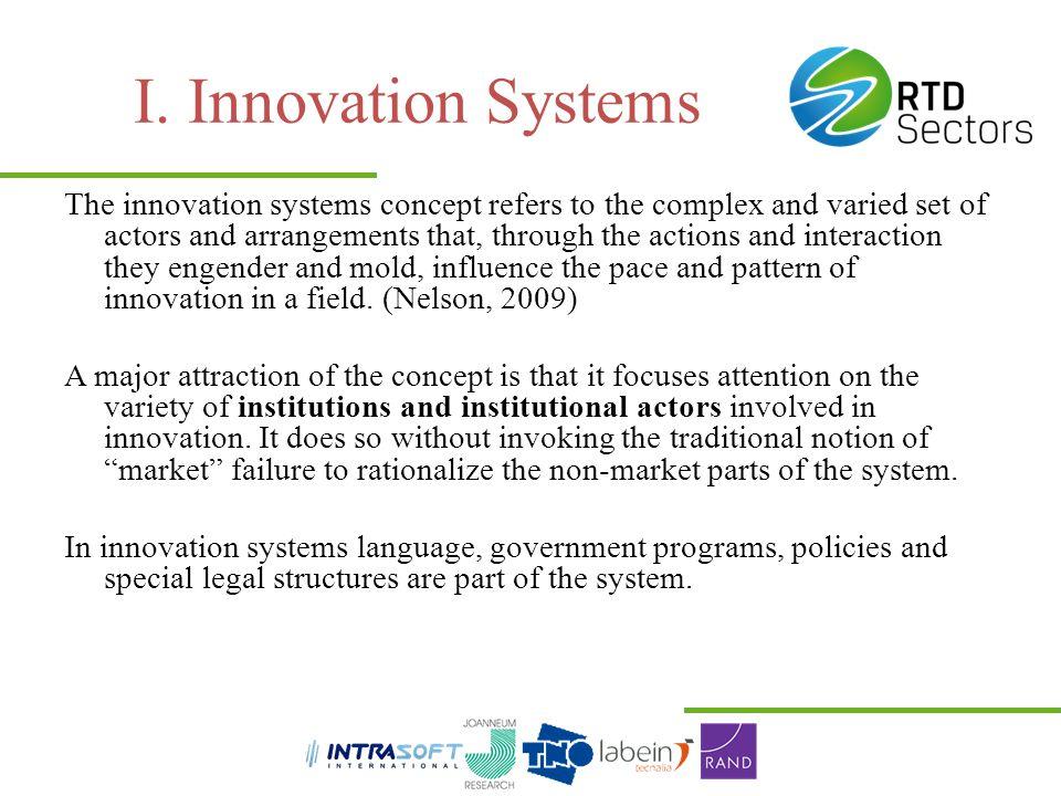 I. Innovation Systems
