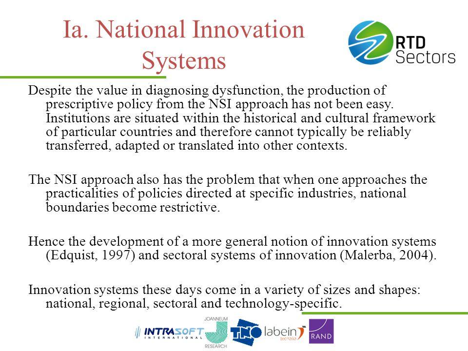 Ia. National Innovation Systems